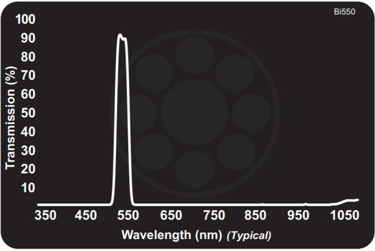 Midwest Optical Bi550 Green Interference Bandpass Filter, 535-558nm Range