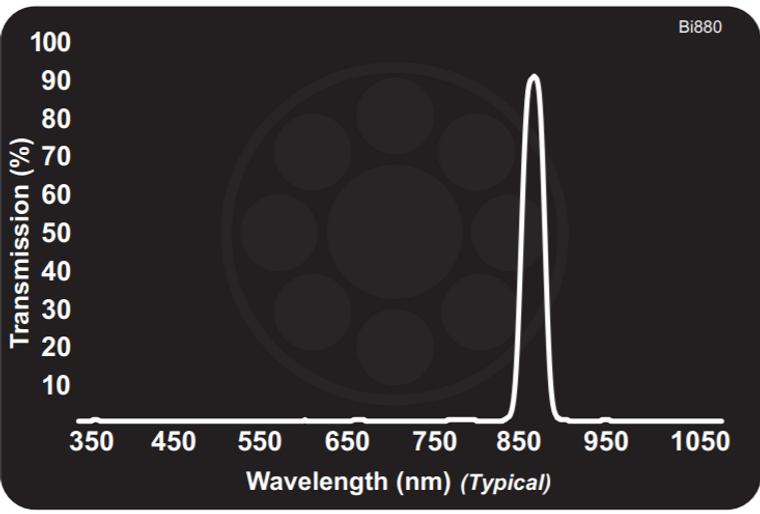 Midwest Optical Bi880(Limited) Near-IR Interference Bandpass Filter, 870-890nm Range