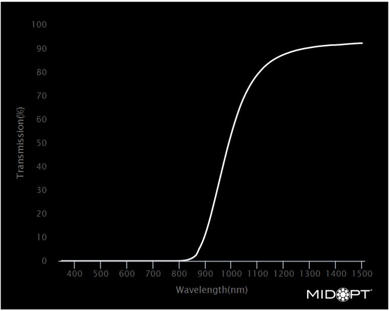Midwest Optical LP1000 Short-Wave Infrared Longpass Filter, 1010-2300n, With StablEDGEm Range