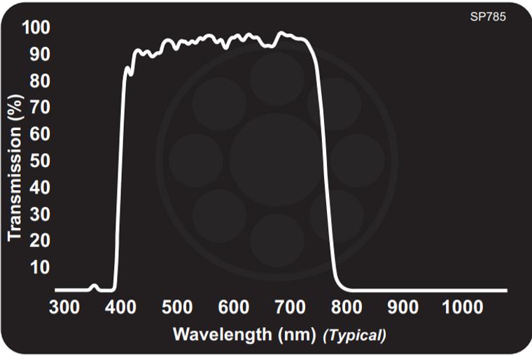 Midwest Optical SP785 Modified Near-IR Dichroic Block Shortpass Filter, 425-770nm Range