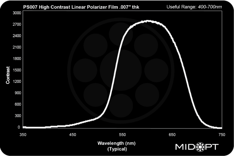 """Midwest Optical PS007 High Contrast Linear Polarizer Film .007"""" thk, 400-700nm Range"""