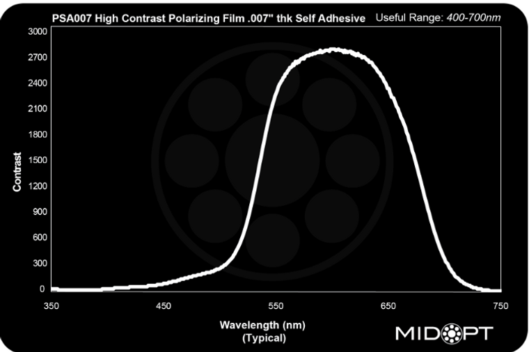 "Midwest Optical PSA007 High Contrast Linear Polarizing Film .007"" thk Self Adhesive, 400-700nm Range"