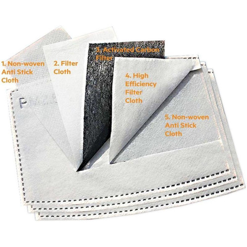 Stormtech Activated Carbon Filters for Reusable Face Mask