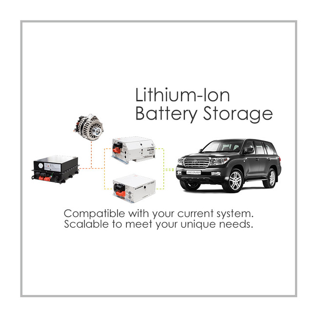 Because You Asked: Lithium-Ion Battery Storage for Military Applications