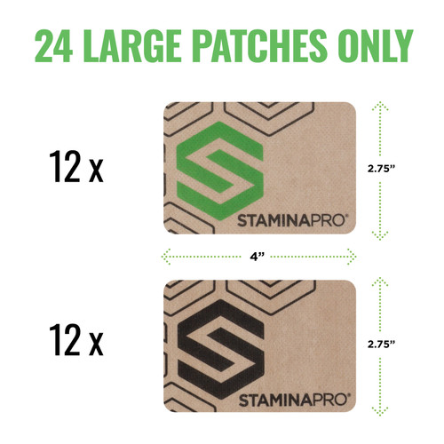 STAMINAPRO Large Only Patches (Subscription)
