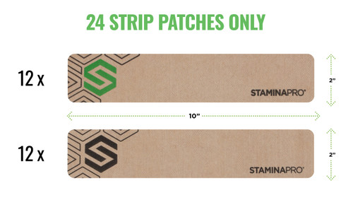 STAMINAPRO Strip Only Patches