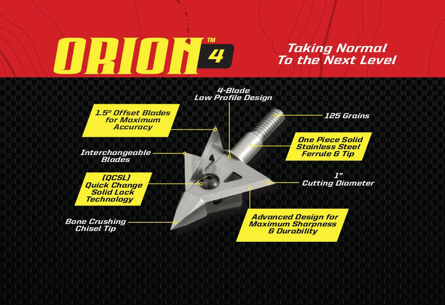 ORION 4 - 4 Blade 125 Grn
