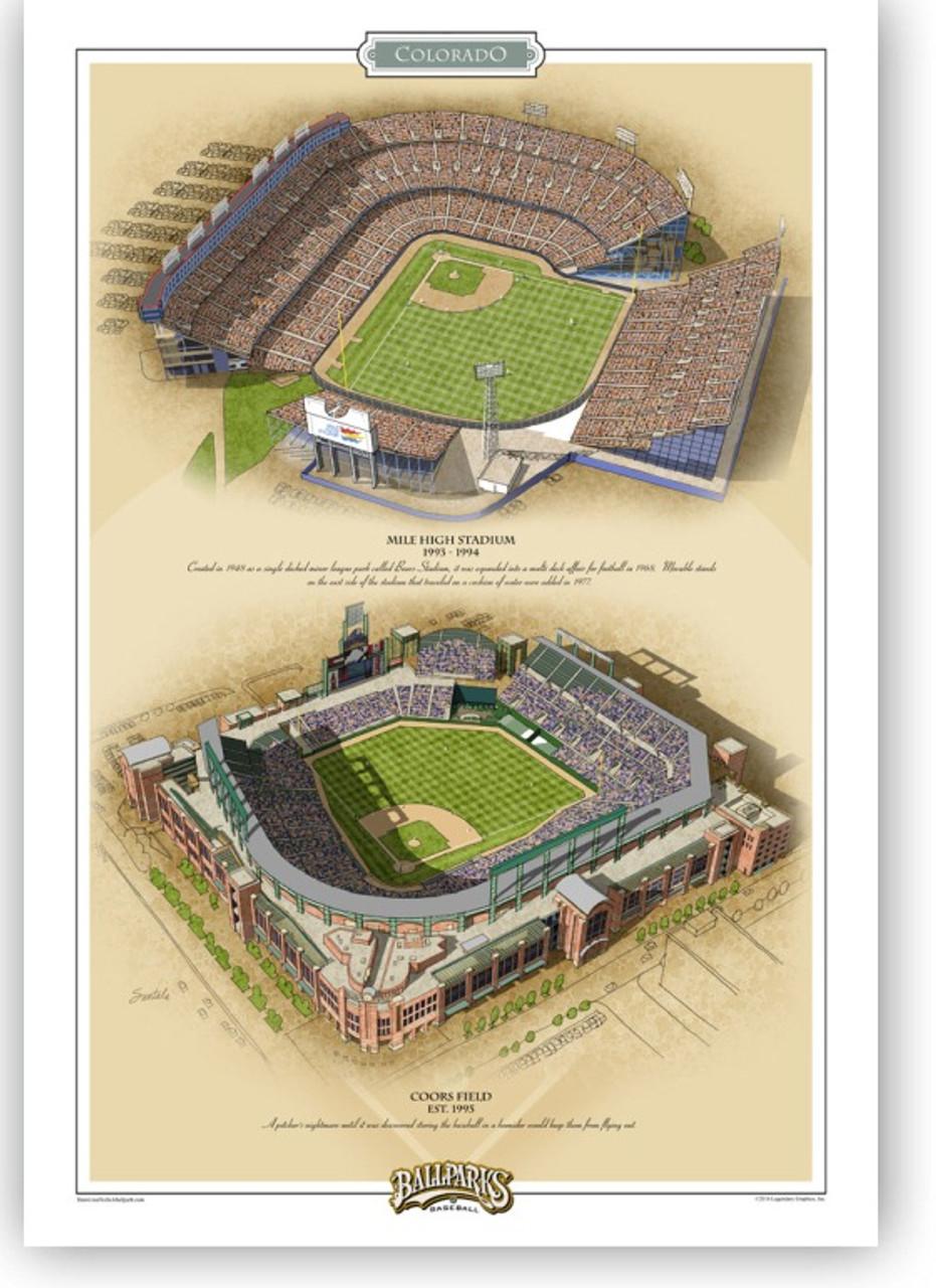 Colorado Rockies Ballparks Print