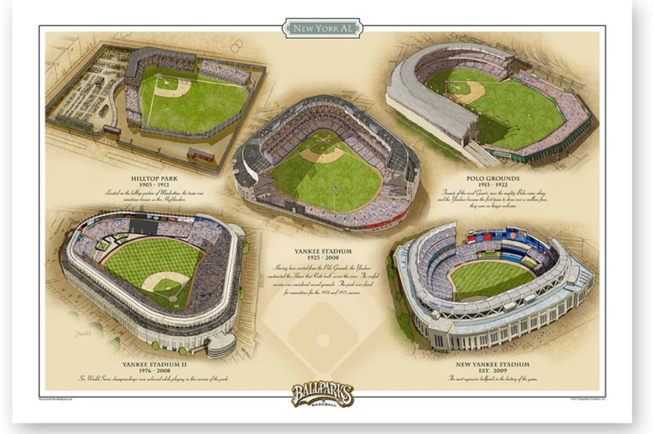 New York Yankees Ballparks Print