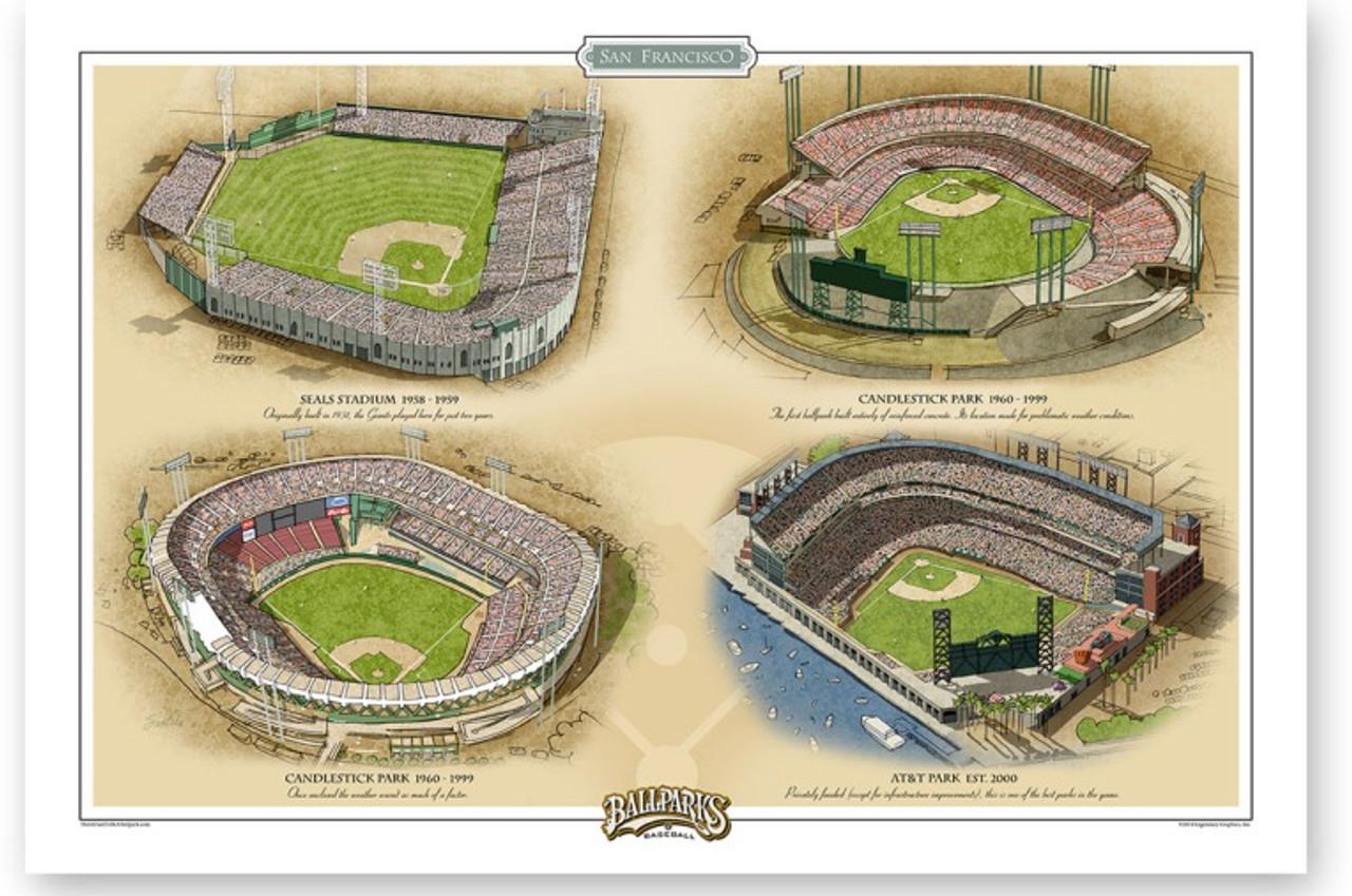 San Francisco Giants Ballparks Print