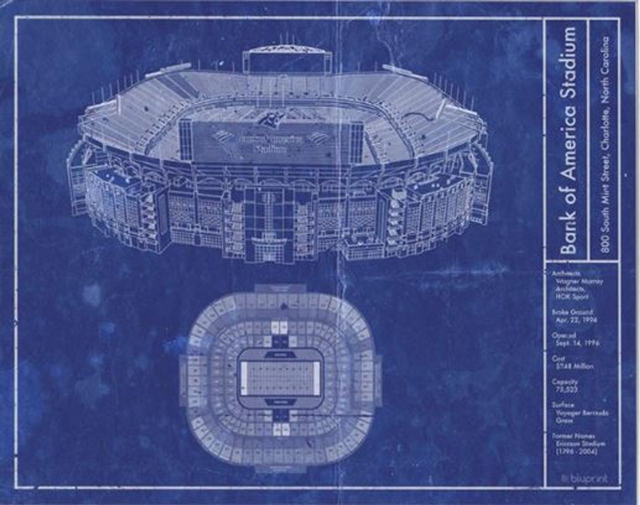 Bank of America Stadium - Carolina Panthers Blueprint Poster