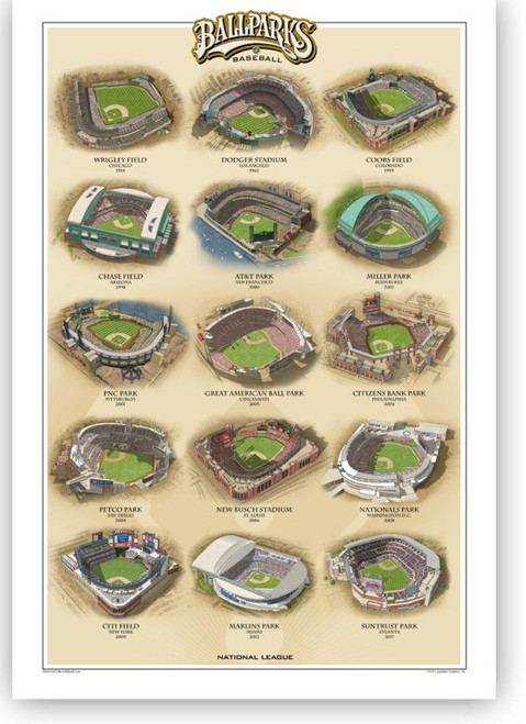 Ballparks of the National League Print