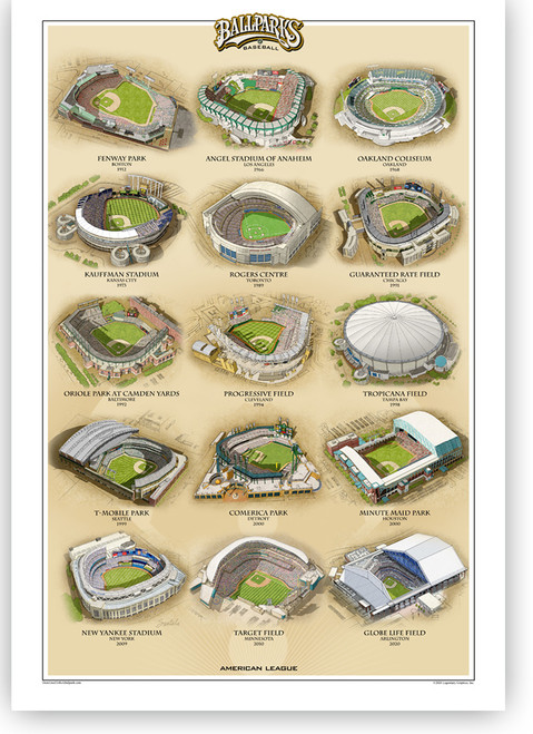 Ballparks of the American League Print