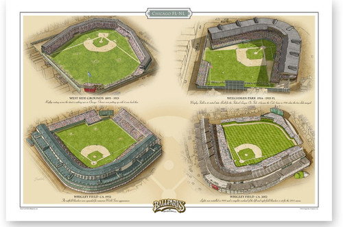 Chicago Cubs Ballparks Print