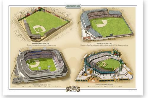 Detroit Tigers Ballparks Print
