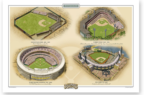 Pittsburgh Pirates Ballparks Print
