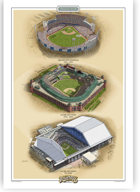 Texas Rangers Ballparks Vertical Print