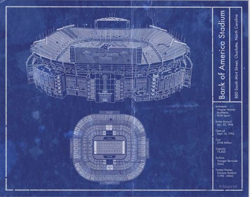 Bank of America Stadium - Carolina Panthers Blueprint Poster