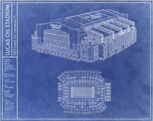 Lucas Oil Stadium - Indianapolis Colts Blueprint Poster