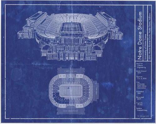 Notre Dame Stadium - Notre Dame Fighting Irish Blueprint Poster