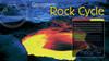 03-PS03-5 Rock Cycle