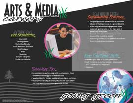 Arts & Media Careers