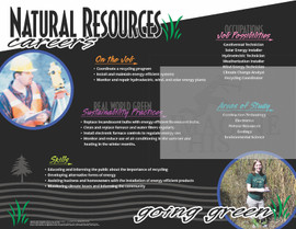 Natural Resources Careers
