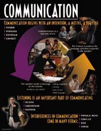 Clue In: Basic Communication Curriculum Kit