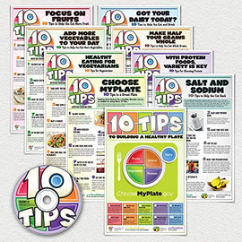 10 Tips Nutrition Education Poster Series Kit for Middle and High School
