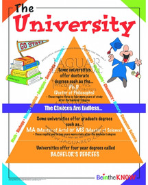 09-PS693-12 The University