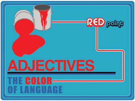 26-PS12-1 Adjectives