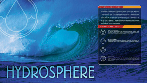 03-PS03-7 Hydrosphere