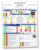 Custom Imprint Manufacturer Specific-GM Multi-Point Inspection 3 Part Form (Form- #7292-IMP)