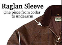 Difference between raglan sleeve and set in sleeve