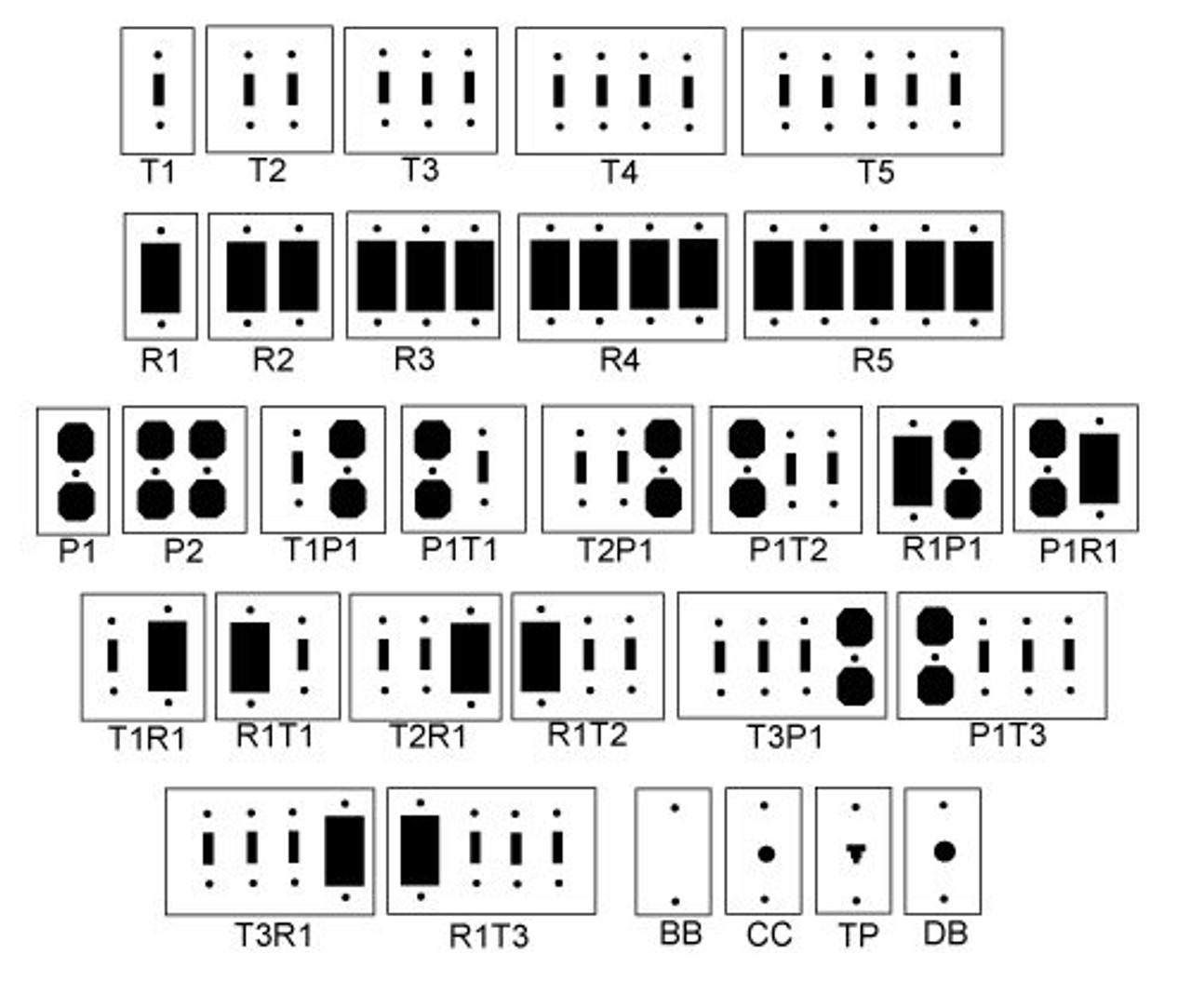 Switch Plate Configurations