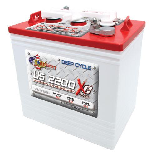 US2200XC Image 1 Front