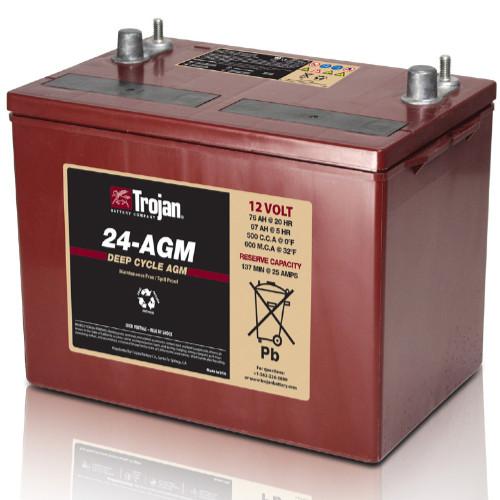 TROJAN-T24-AGM Image 1 Front