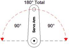180-servo-angle.jpg