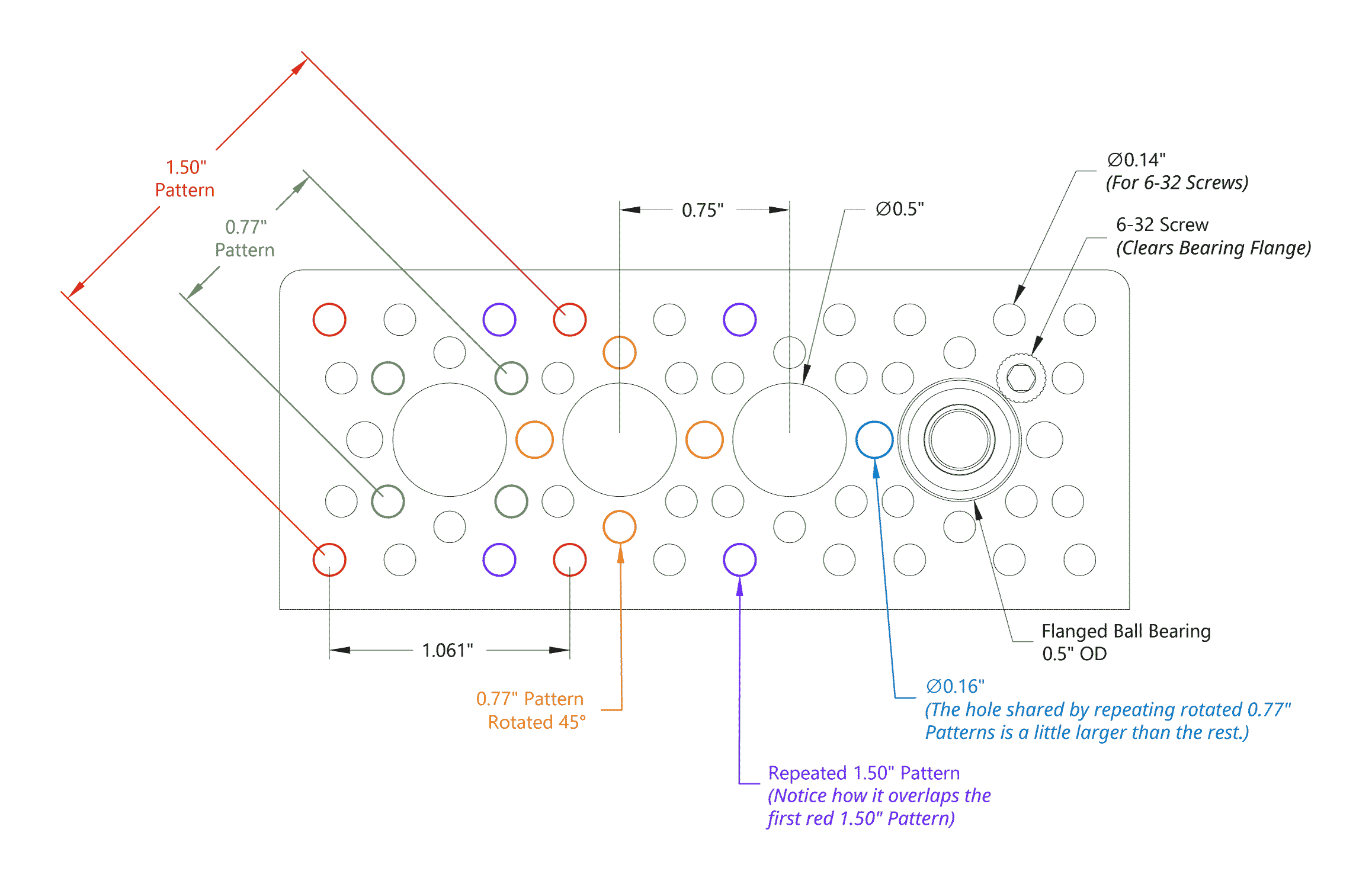 Actobotics Hole Pattern Information