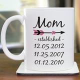Personalized Mug for Grandma - When was she established as a grandma?
