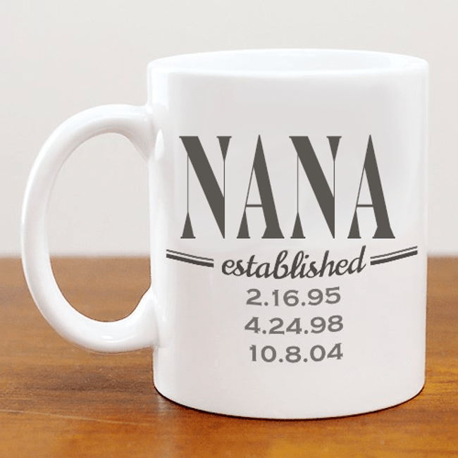 Personalized Mug - When was Grandma Established?