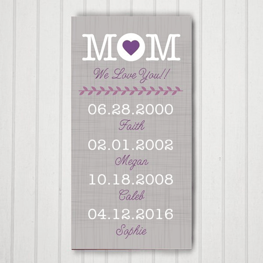 Lovey canvas wall hanging for Mom with all the kids birthdays.