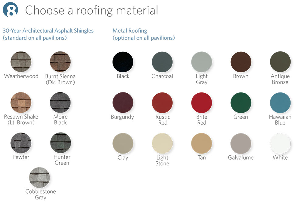 Choose a roofing material
