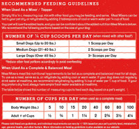 Stella and Chewy's Freeze-Dried Raw Dandy Lamb Meal Mixers for Dogs 18 ounce