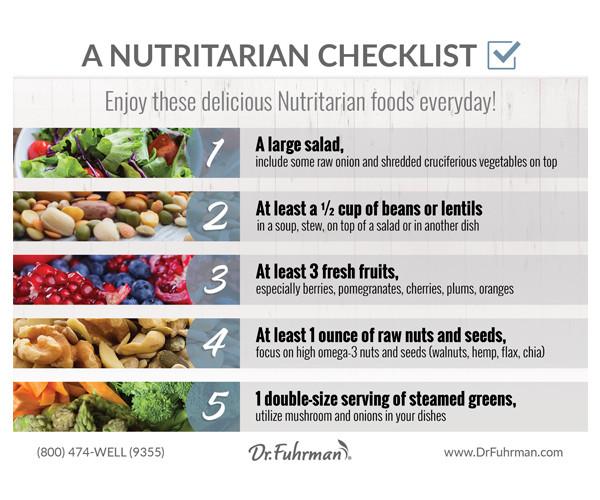 Nutritarian Checklist Refrigerator Magnet