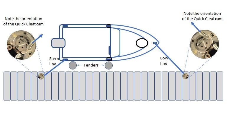 dock-installation-guideline-a.jpg