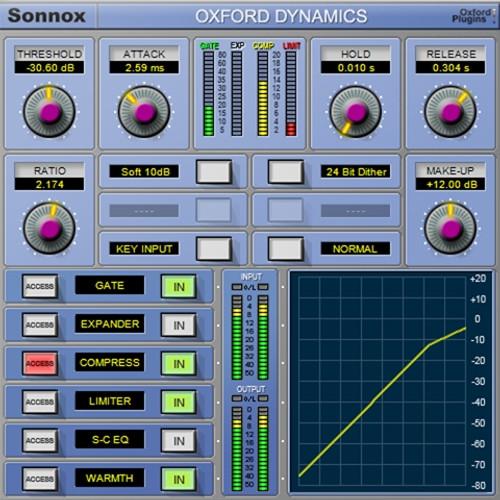 Sonnox Oxford Dynamics