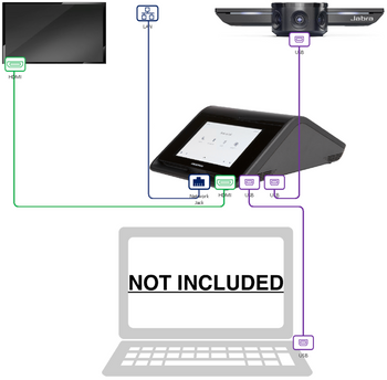 Bring Your Own Device Huddle Room COMPLETE SOLUTION