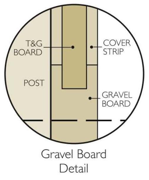 Gravel Board Detail