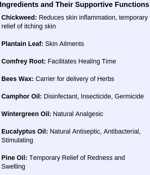 chickweed salve from amish origins, helps with healing, relief of itching skin, reduces skin inflammation